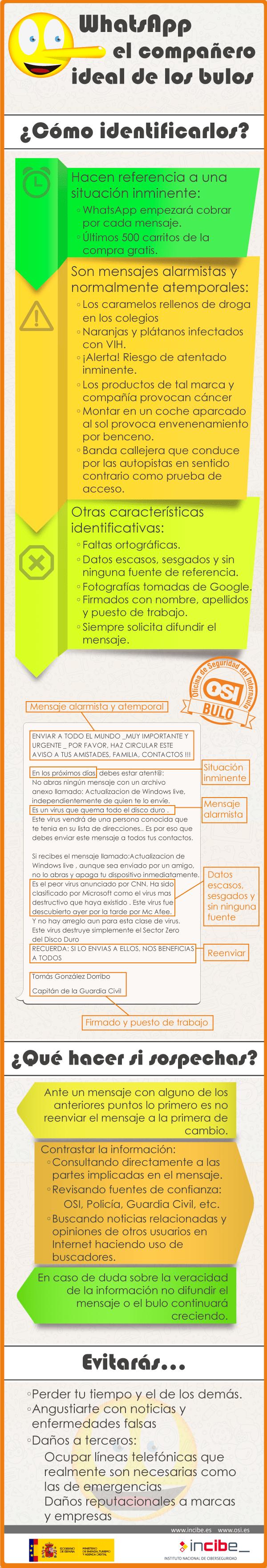 infografia-bulowhastapp